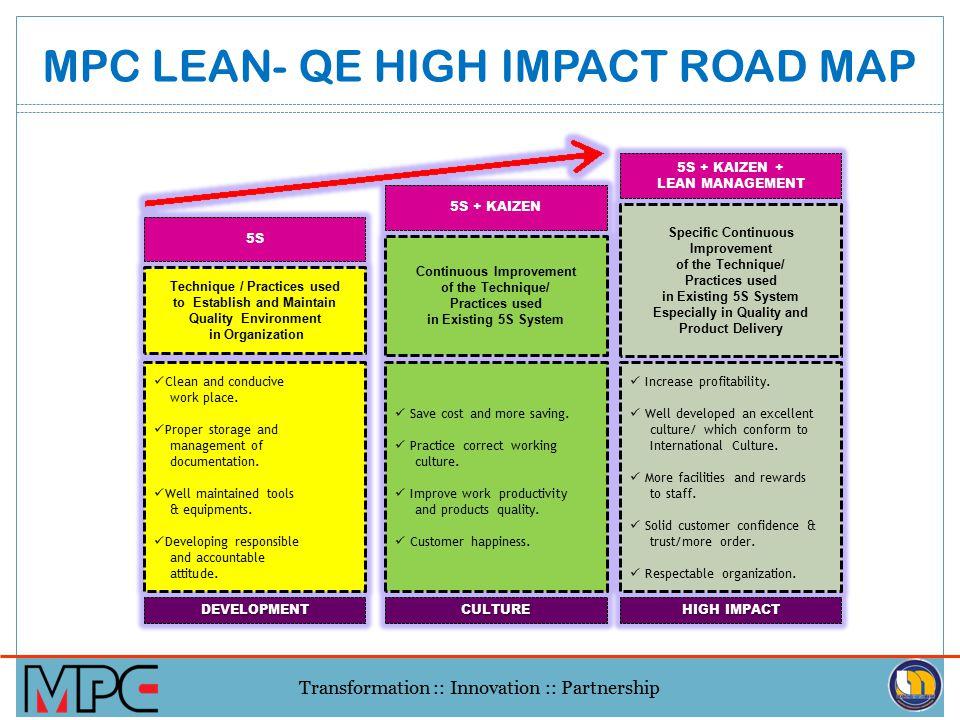 MPC LEAN- QE HIGH IMPACT ROAD MAP