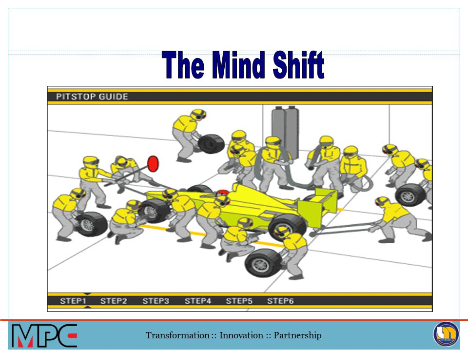 The Mind Shift