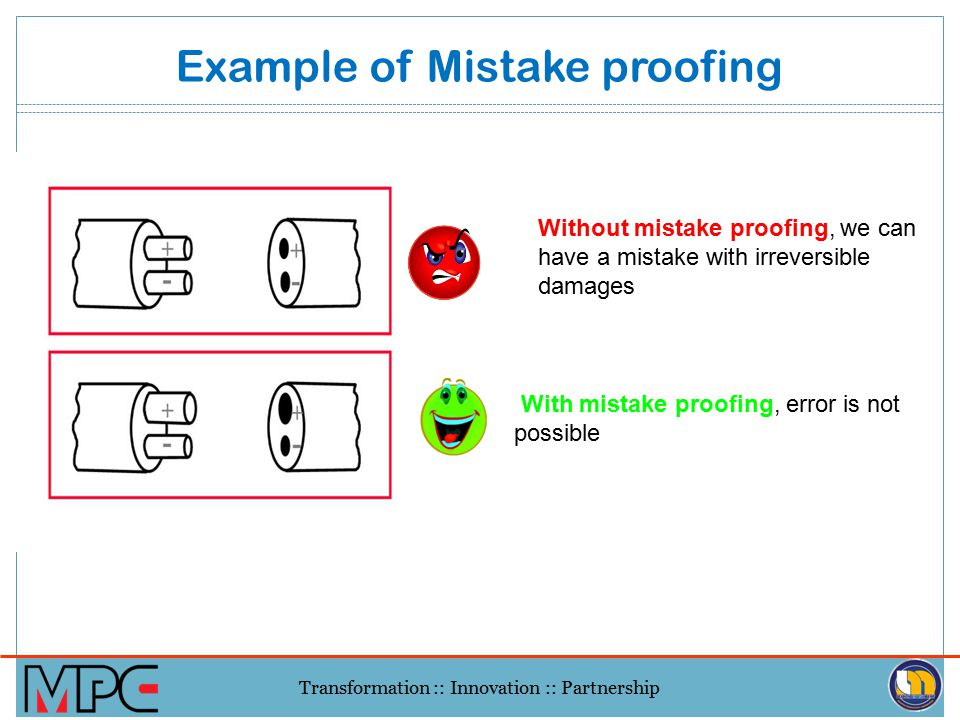 Example of Mistake proofing