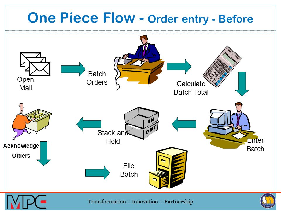 One Piece Flow - Order entry - Before