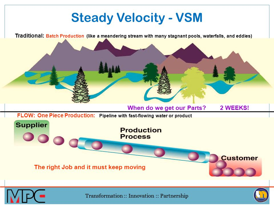 Steady Velocity - VSM When do we get our Parts 2 WEEKS!