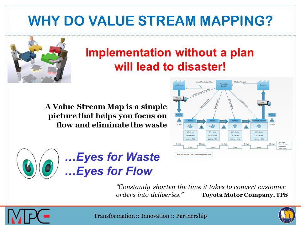 WHY DO VALUE STREAM MAPPING