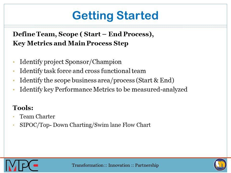 Getting Started Define Team, Scope ( Start – End Process),