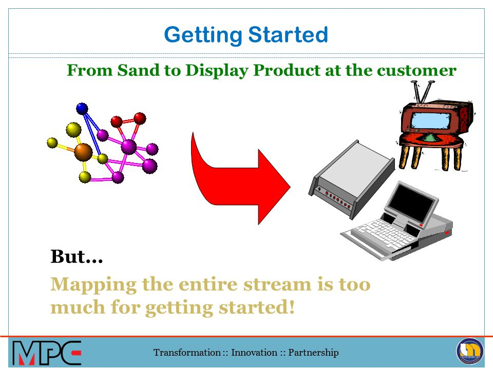 Getting Started From Sand to Display Product at the customer. But... Mapping the entire stream is too much for getting started!