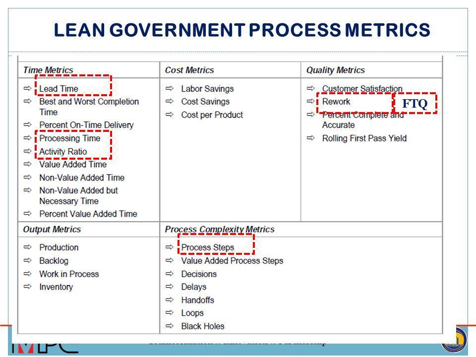 LEAN GOVERNMENT PROCESS METRICS