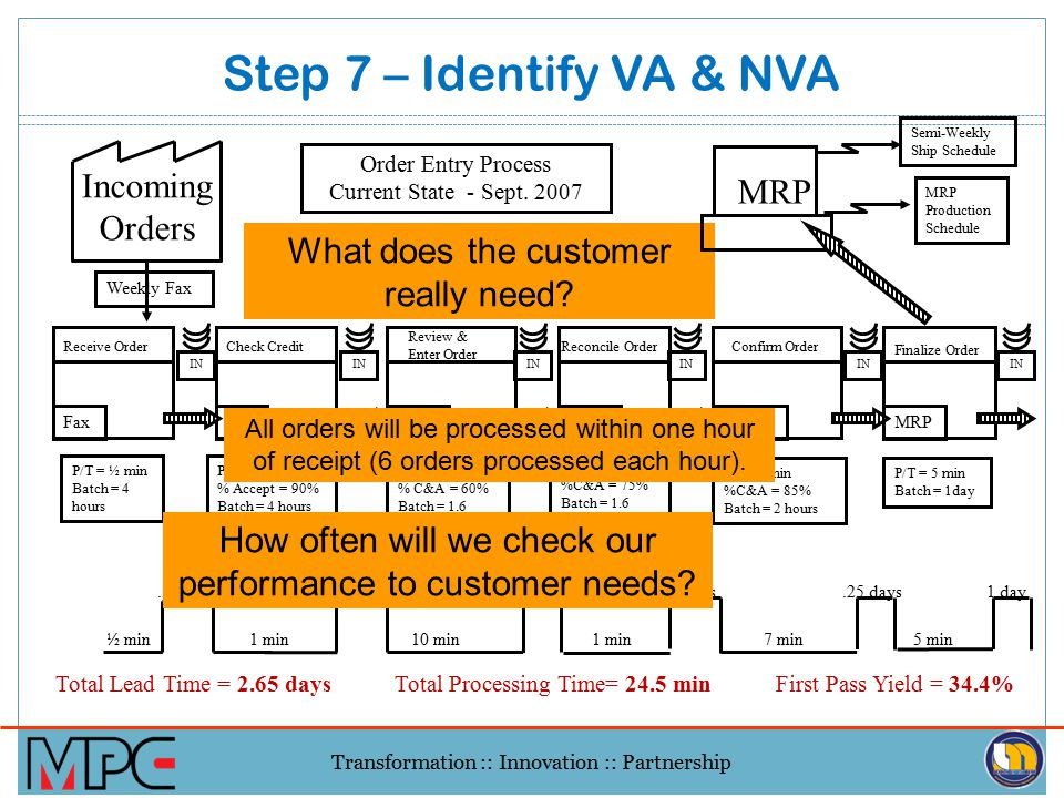 Step 7 – Identify VA & NVA Incoming Orders