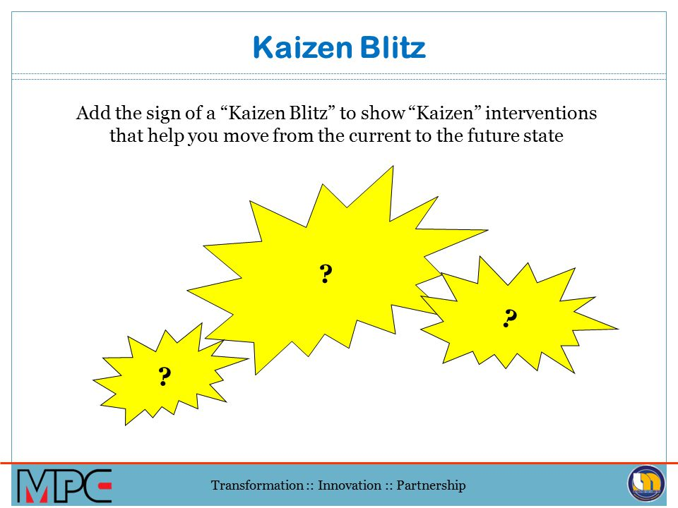 Kaizen Blitz Add the sign of a Kaizen Blitz to show Kaizen interventions that help you move from the current to the future state.