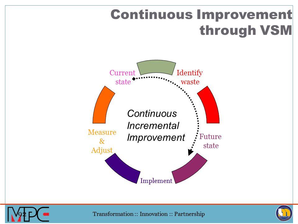 Continuous Improvement through VSM