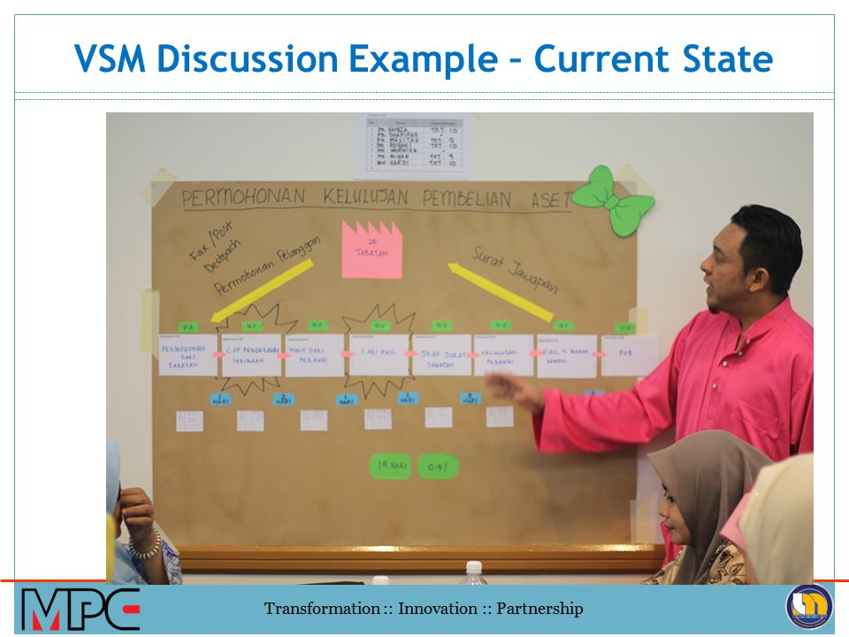 VSM Discussion Example – Current State