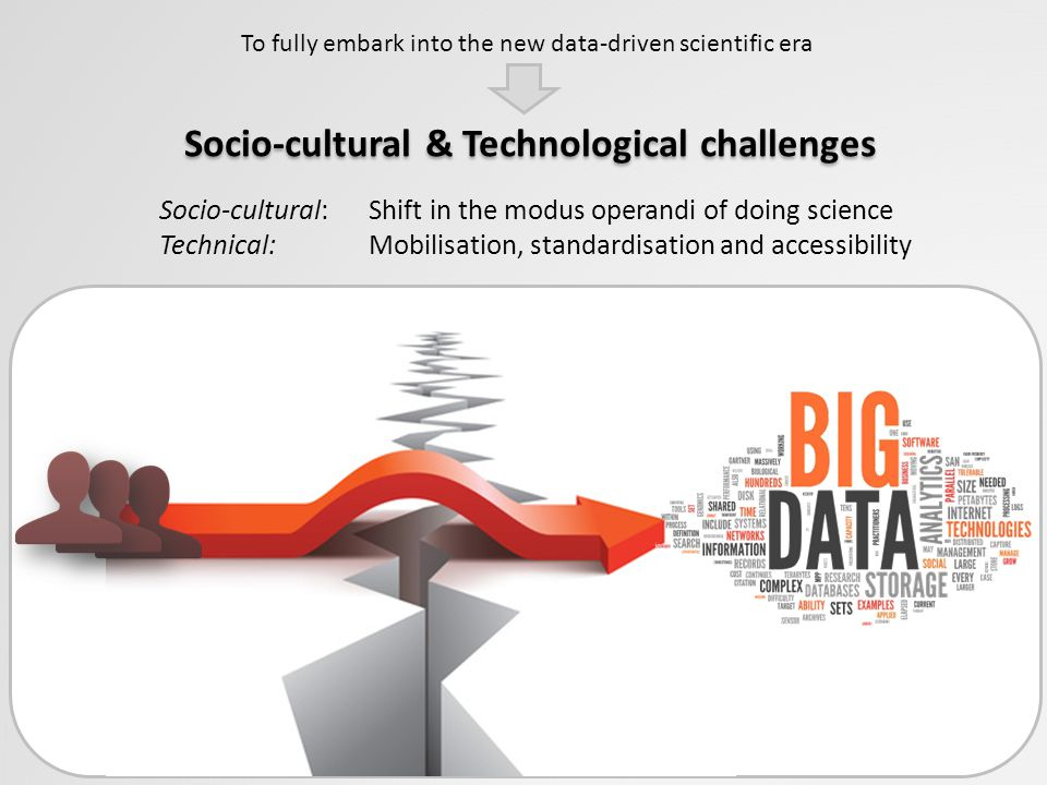 Socio-cultural & Technological challenges
