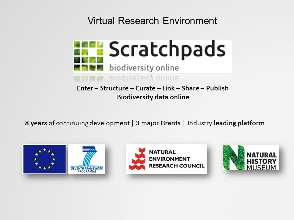 Biodiversity data online
