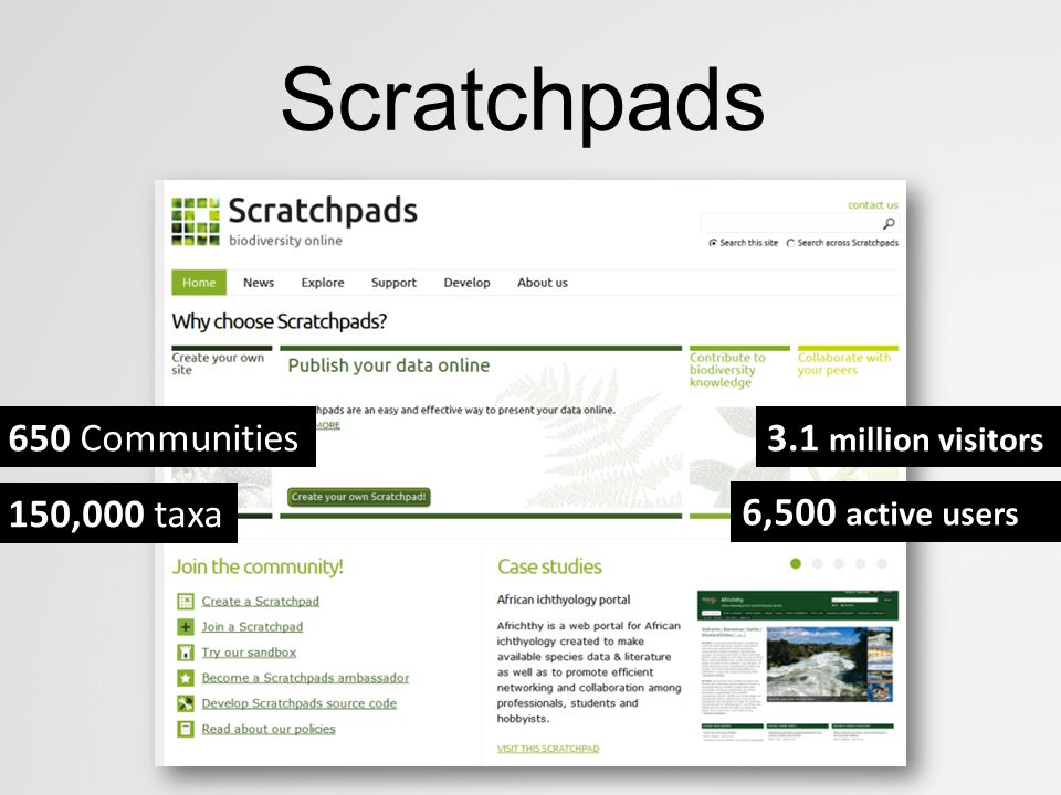 Scratchpads 650 Communities 3.1 million visitors 150,000 taxa