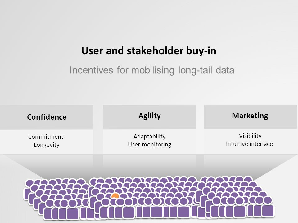 User and stakeholder buy-in