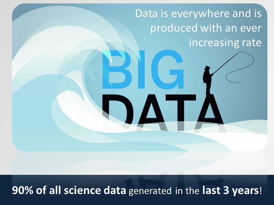 90% of all science data generated in the last 3 years!
