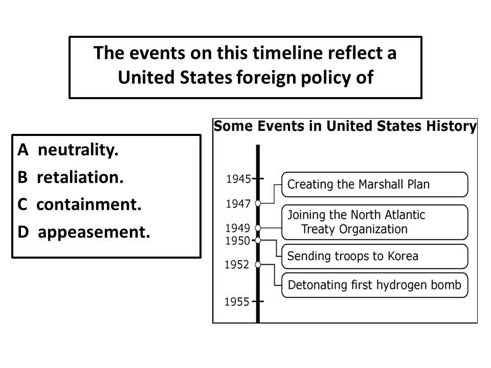 The events on this timeline reflect a United States foreign policy of