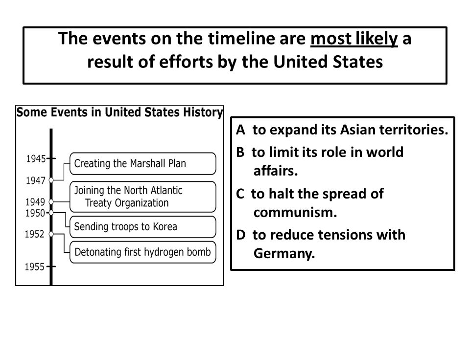 The events on the timeline are most likely a result of efforts by the United States