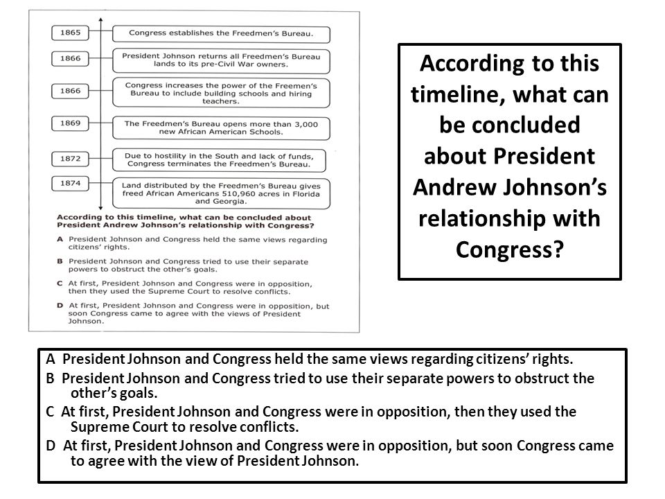 According to this timeline, what can be concluded about President Andrew Johnson's relationship with Congress