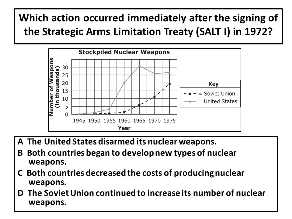 Which action occurred immediately after the signing of the Strategic Arms Limitation Treaty (SALT I) in 1972