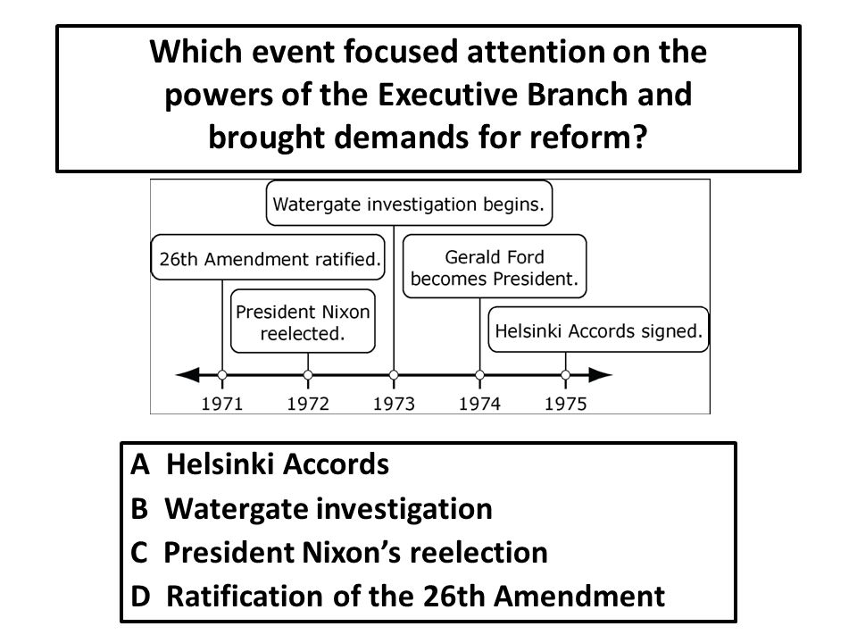 Which event focused attention on the powers of the Executive Branch and brought demands for reform