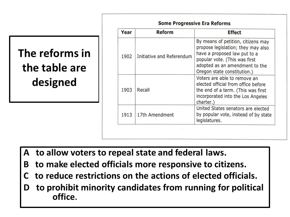 The reforms in the table are designed
