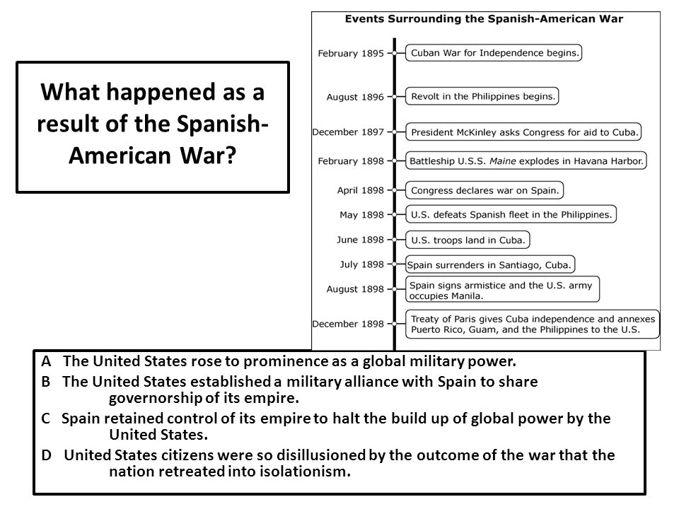 """a report on the spanish american war and its outcome The spanish civil war """" the outcome of the spanish war was settled in london, paris without american petroleum and american trucks."""