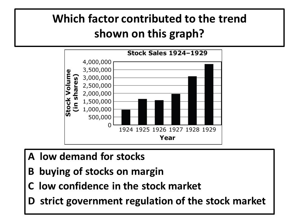 Which factor contributed to the trend shown on this graph