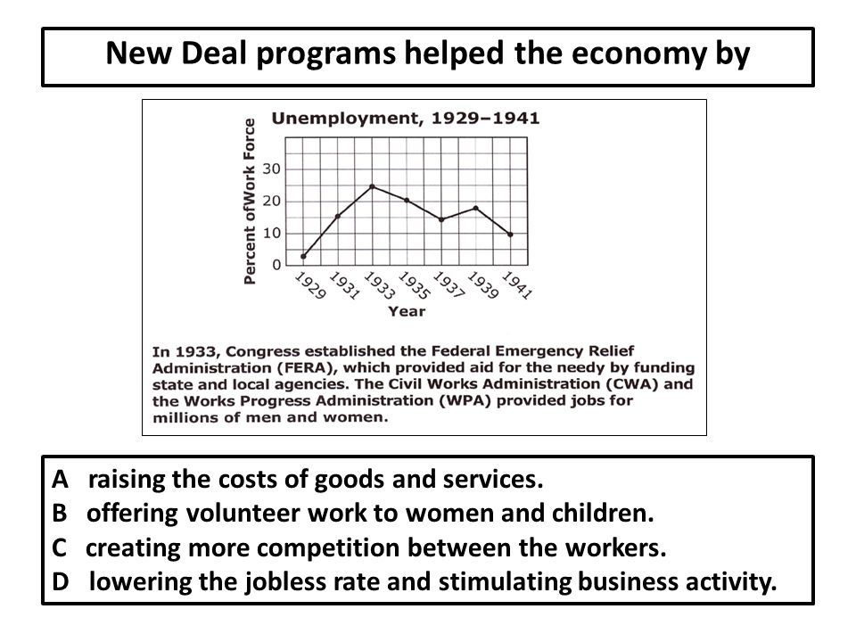 New Deal programs helped the economy by