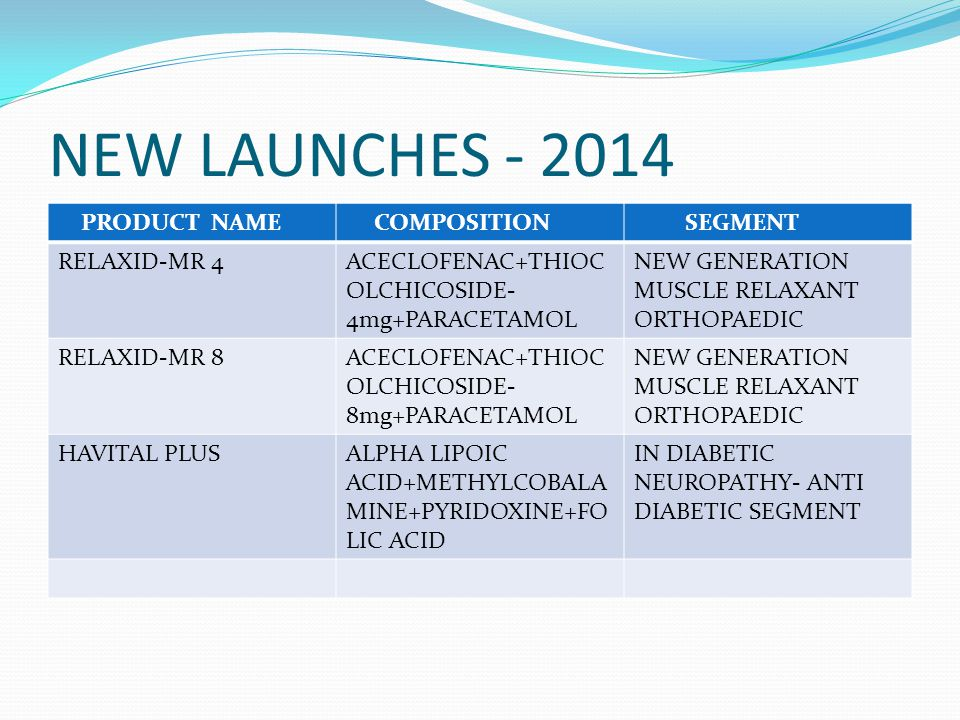 NEW LAUNCHES - 2014 PRODUCT NAME COMPOSITION SEGMENT RELAXID-MR 4
