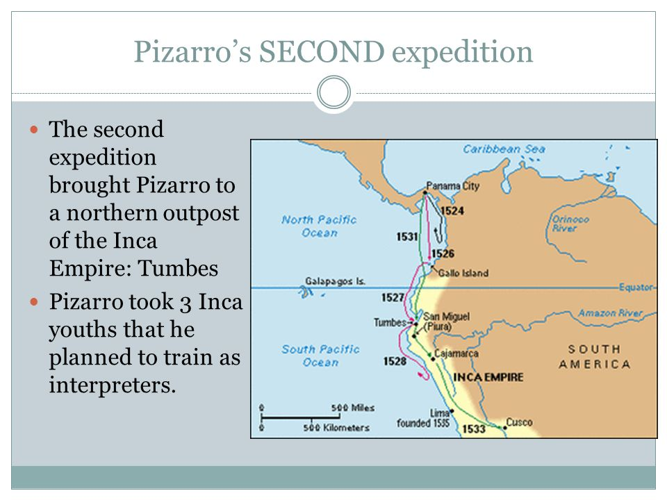 Pizarro's SECOND expedition