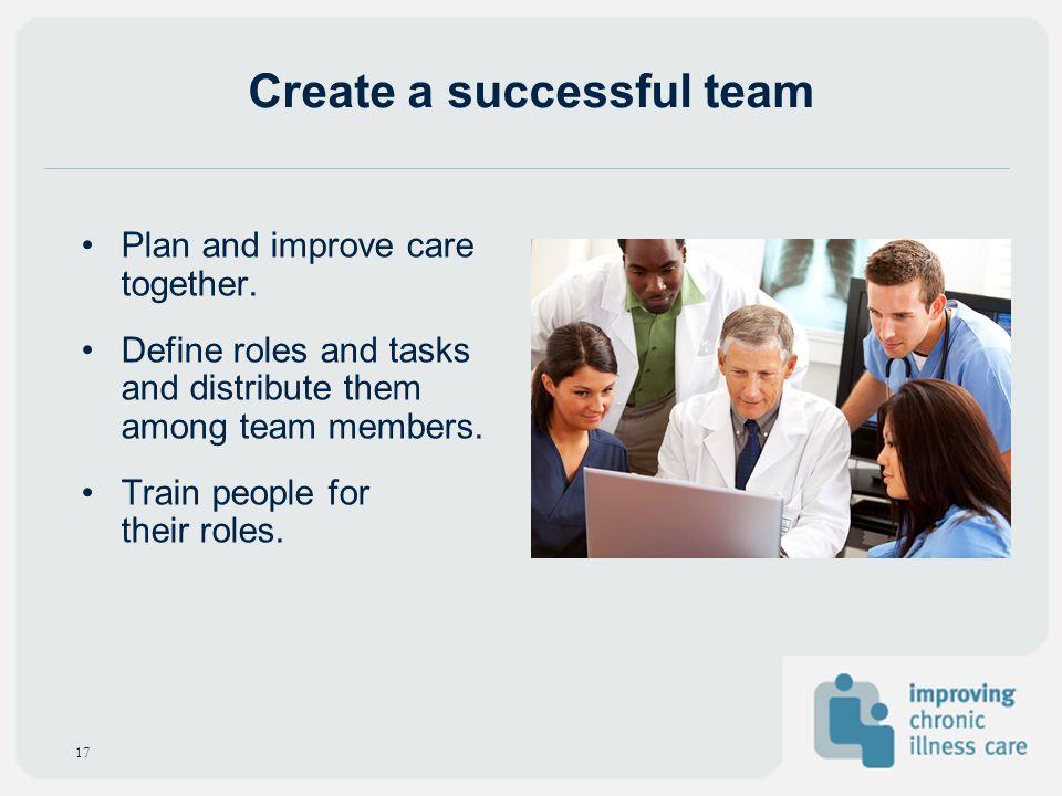 Create a successful team