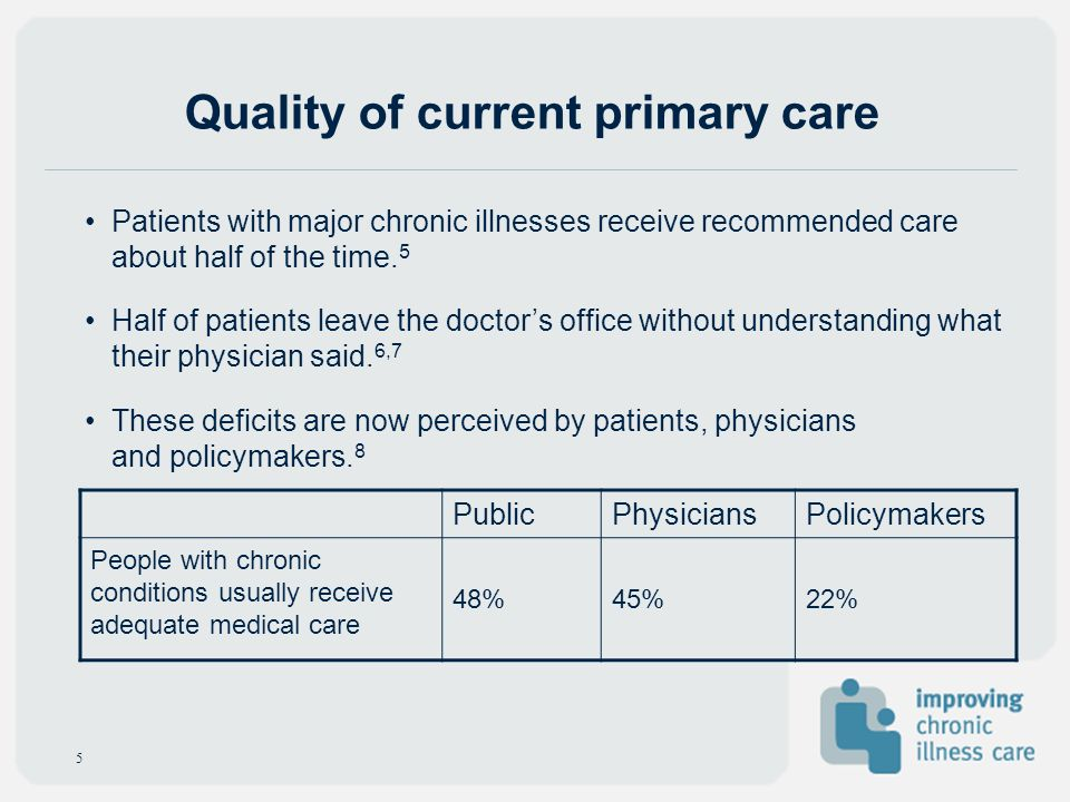 Quality of current primary care