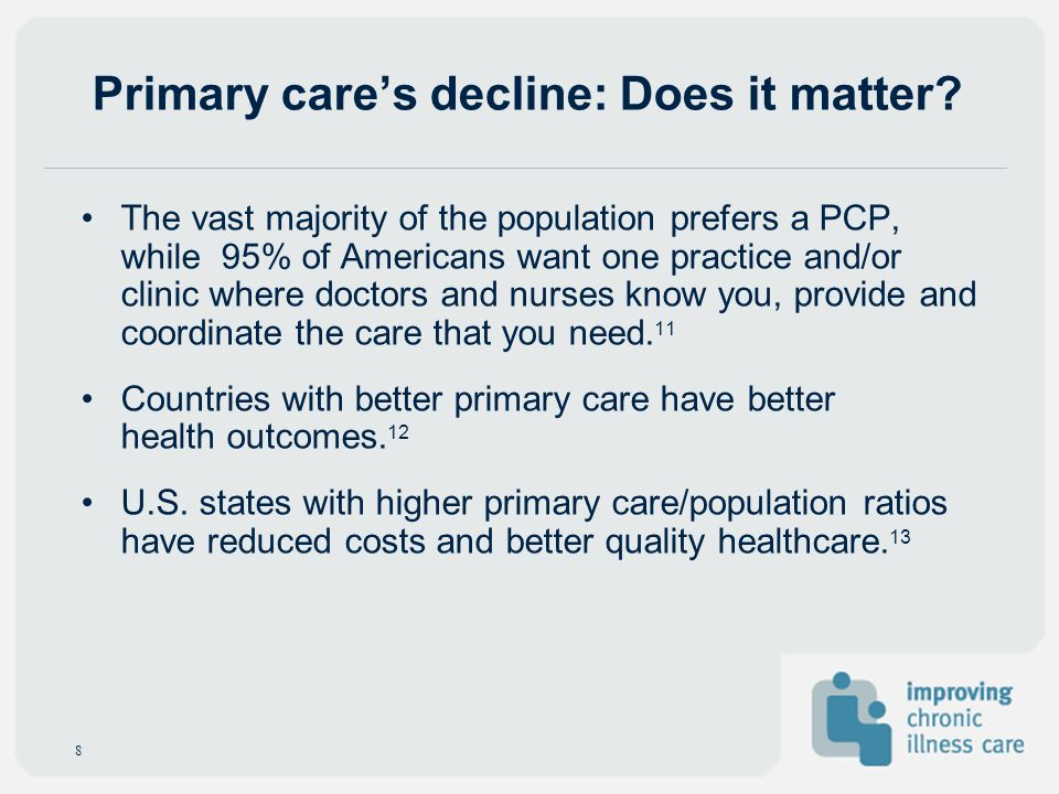 Primary care's decline: Does it matter