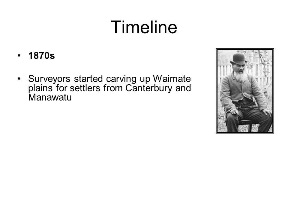 Timeline 1870s.