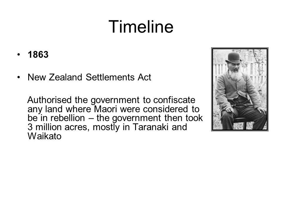 Timeline 1863 New Zealand Settlements Act