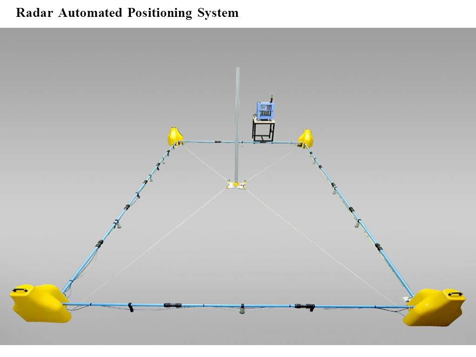 Radar Automated Positioning System