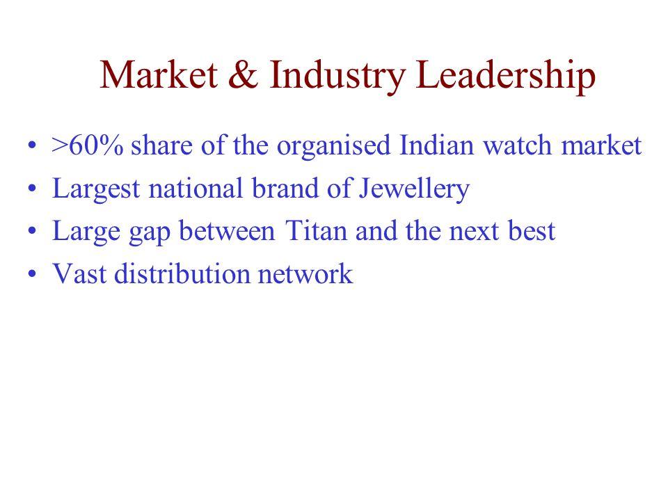Market & Industry Leadership
