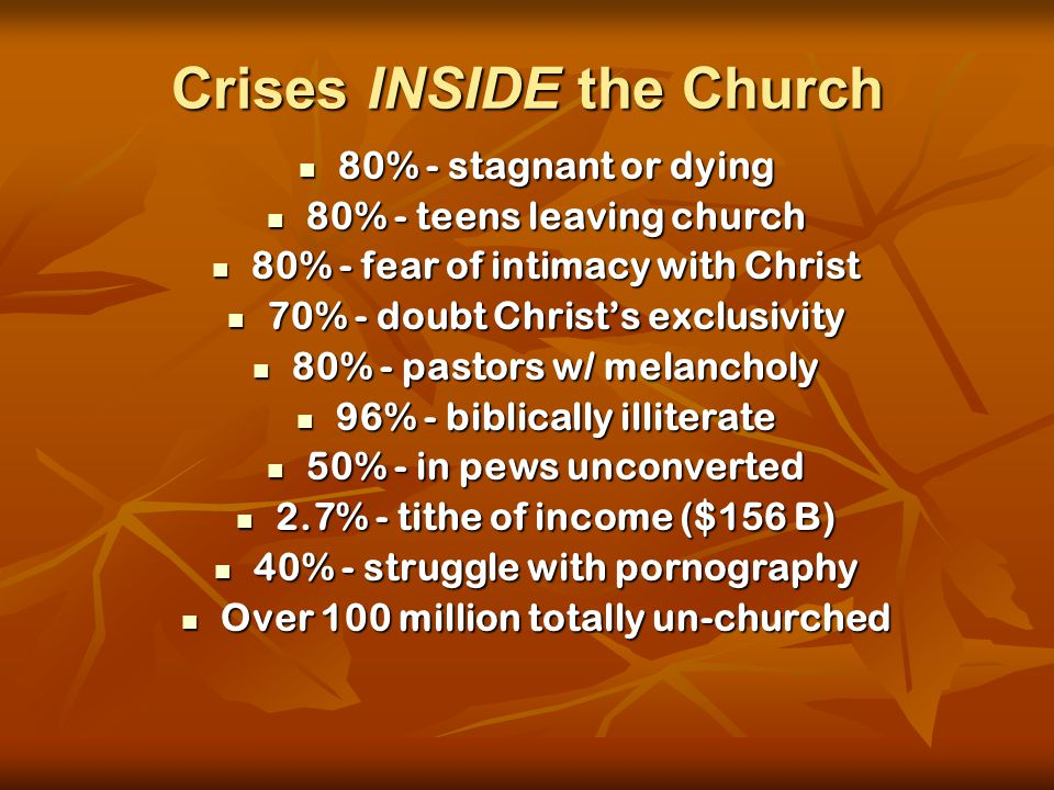 Crises INSIDE the Church