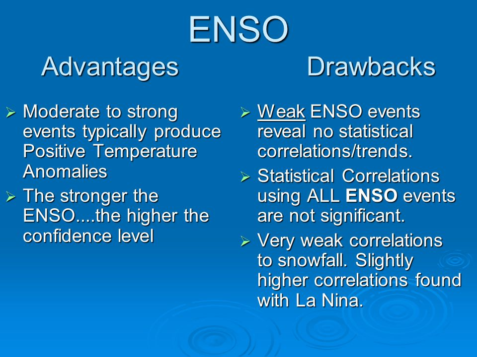 ENSO Advantages Drawbacks