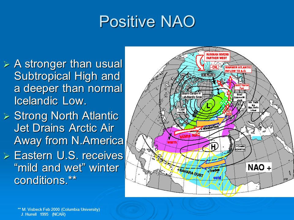 Positive NAO A stronger than usual Subtropical High and a deeper than normal Icelandic Low.