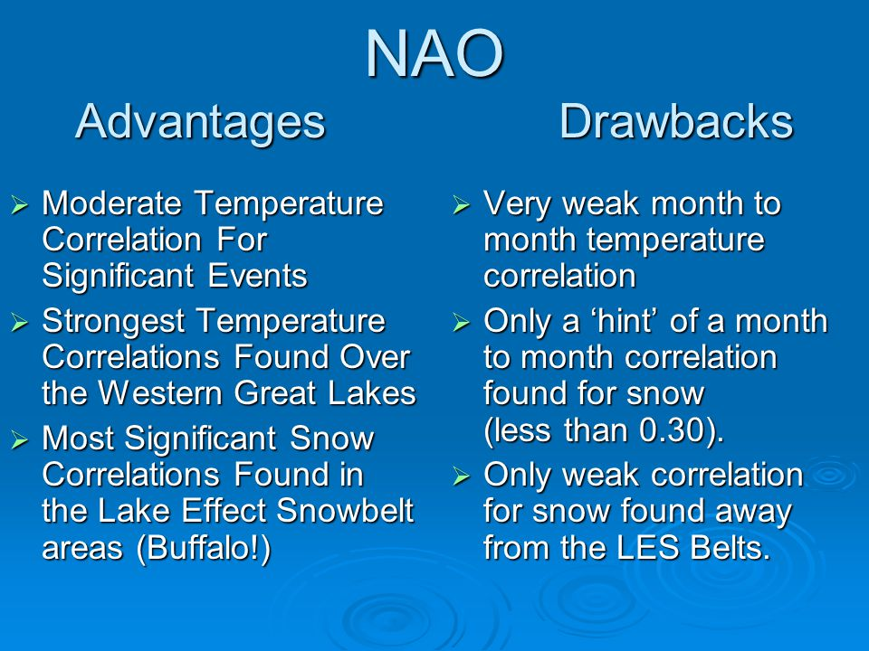 NAO Advantages Drawbacks