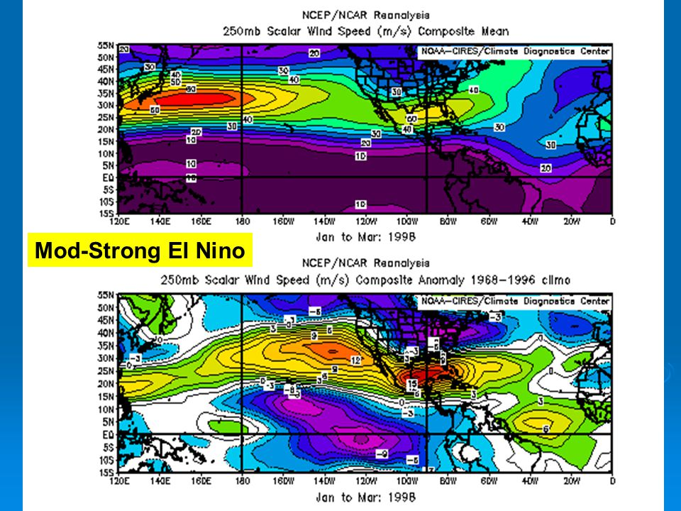 Mod-Strong El Nino