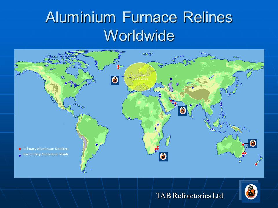 Aluminium Furnace Relines Worldwide