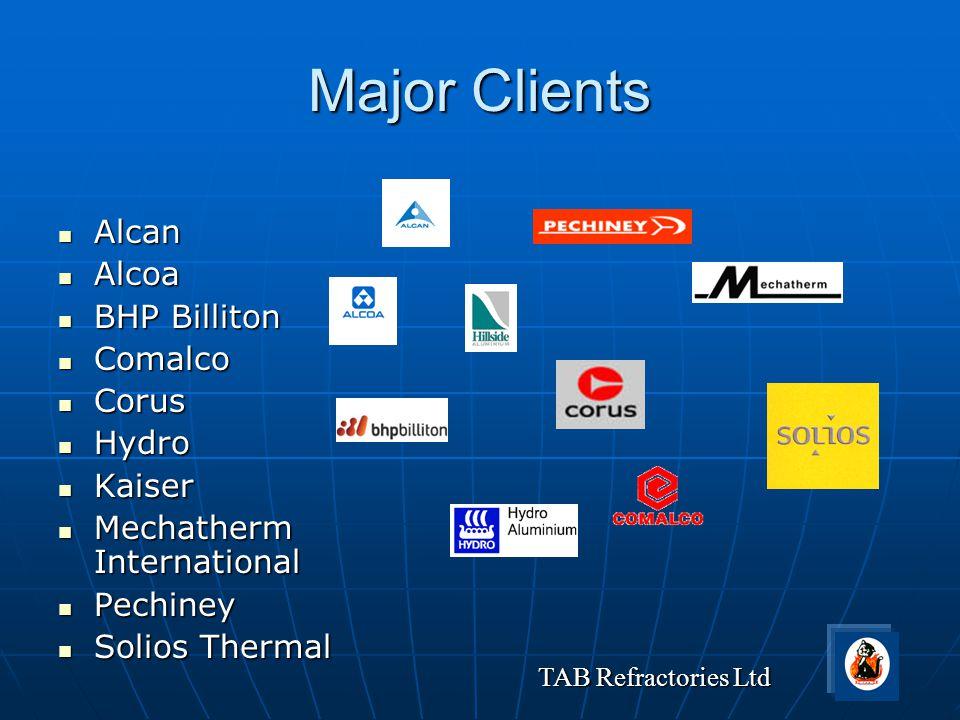 Major Clients Alcan Alcoa BHP Billiton Comalco Corus Hydro Kaiser