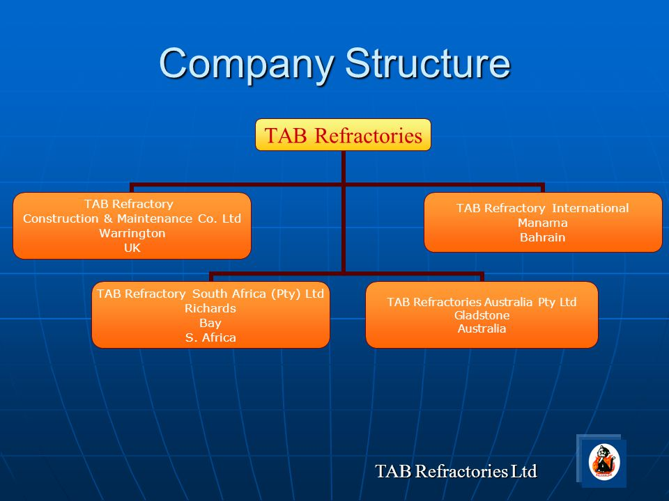 Company Structure TAB Refractories Ltd