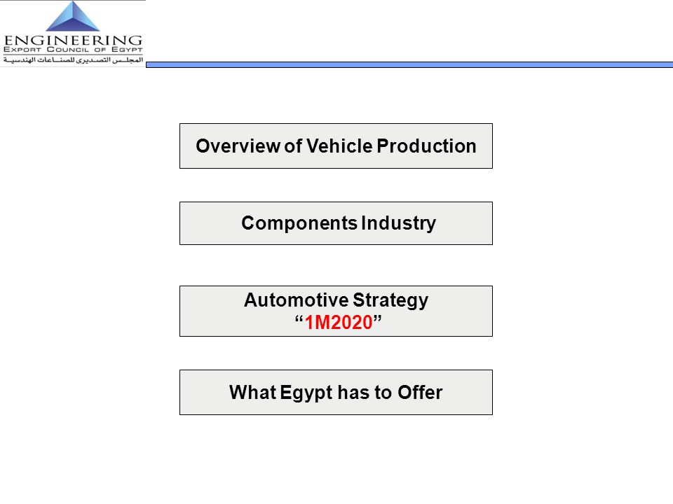 Overview of Vehicle Production