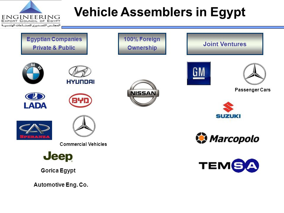 Vehicle Assemblers in Egypt Egyptian Companies Private & Public