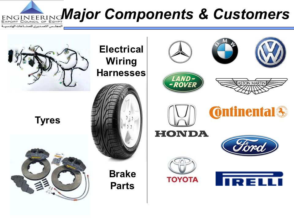 Major Components & Customers
