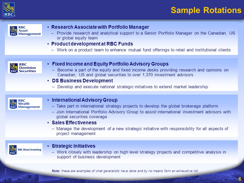 Sample Rotations Research Associate with Portfolio Manager