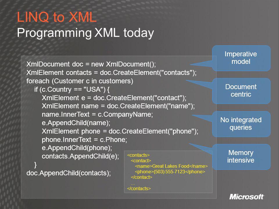 LINQ to XML Programming XML today