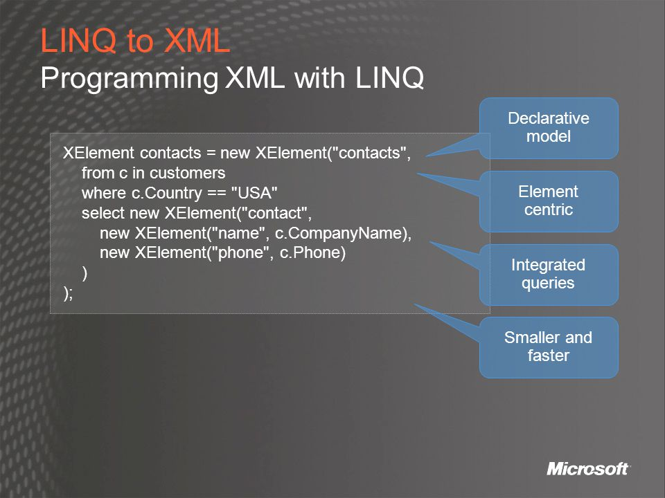 LINQ to XML Programming XML with LINQ